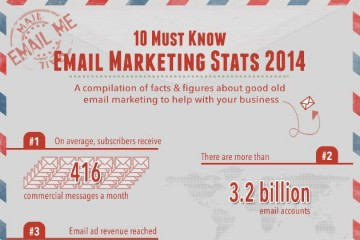 Statistiche email marketing 2014
