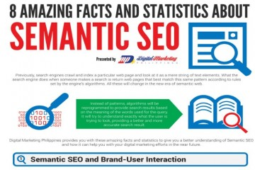 8 amazing facts seo