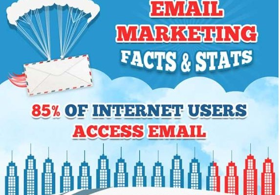 email-marketing-facts