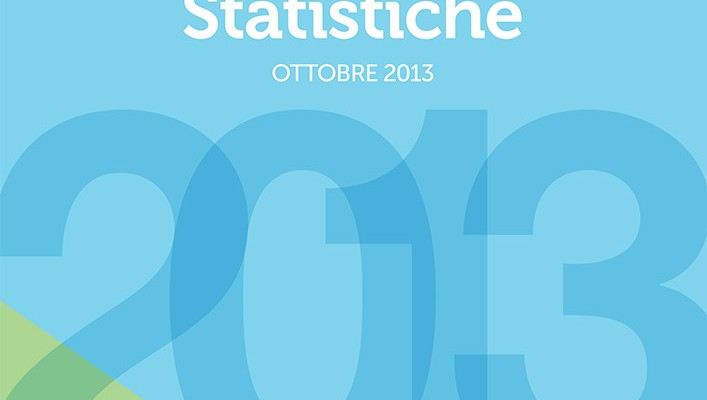 Osservatorio Statistiche 2013 Email Marketing