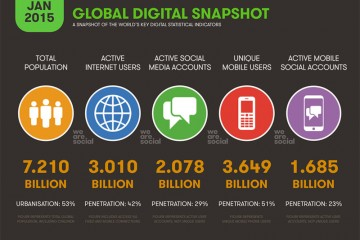digital-social-mobile-2015