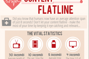 Infografica su Content Marketing