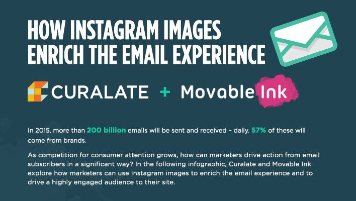 Perché usare Instagram per fare email marketing