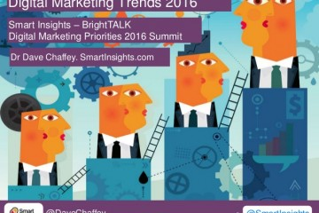 15 digital marketing trend del 2016