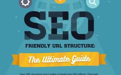 La guida definitiva alle url SEO friendly