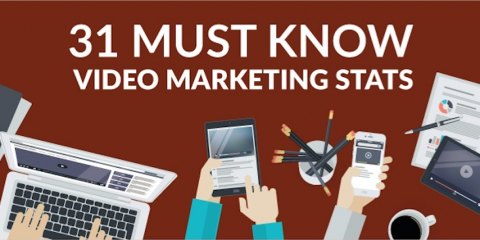 video web marketing